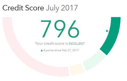 credit score 2017